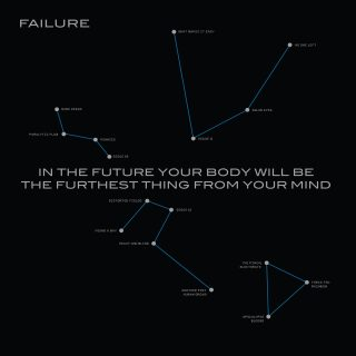 News Added Nov 16, 2018 Throughout 2018, Failure have been busy. They released 3 EPs, ('In The Future', 'Your Body Will Be', & 'The Furthest Thing'), each one consisting of 4 brand new tracks. Now that the cycle is over, they have combined all of the EPs (plus a fourth one called 'From Your Mind'), […]